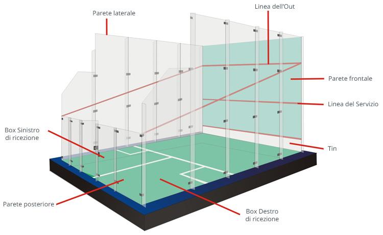 Il campo in vetro da squash