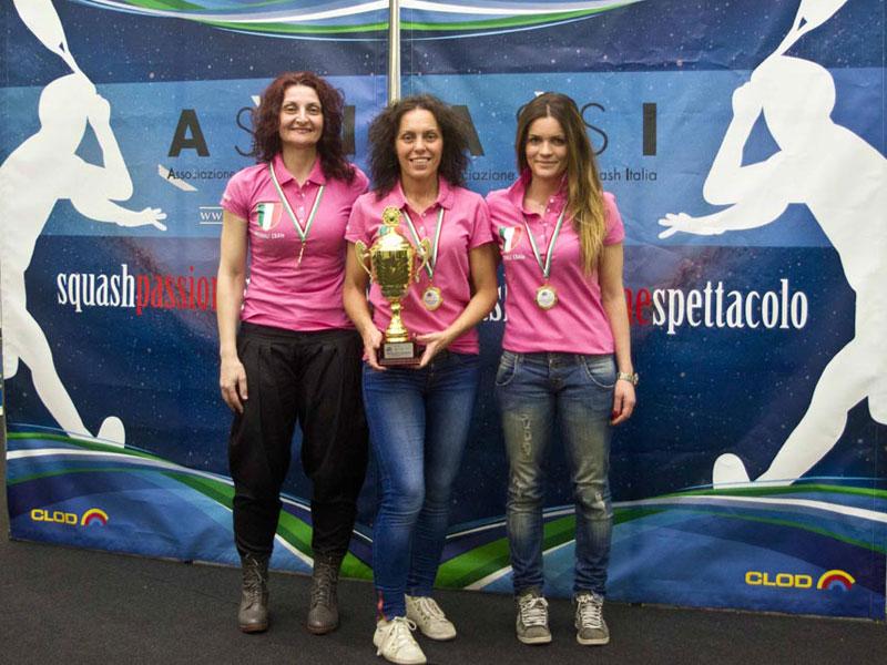 Squadra Campione Categoria FEMMINILE